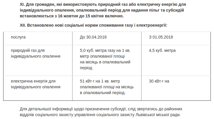 Львів'янам розповіли, як тепер призначатимуть житлові субсидії. Роз'яснення, фото-9