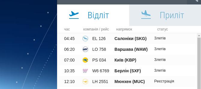 Львівський аеропорт відкрив новий рейс до Греції, фото-1