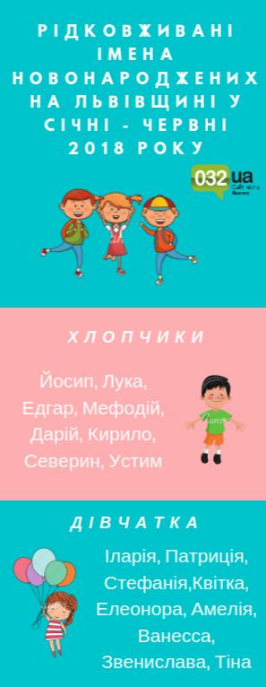 56846c910e3314 Зазначимо, що імена Максим, Матвій, Артем, а також Софія, Анна, Анастасія  уже кілька років поспіль користуються популярністю серед мешканців Львова  та ...
