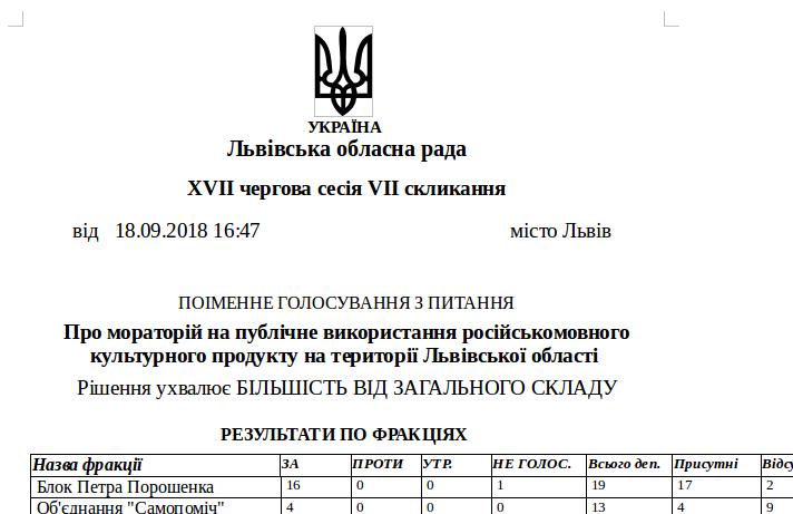 На Львівщині заборонили публічне використання російськомовного культурного продукту , фото-1