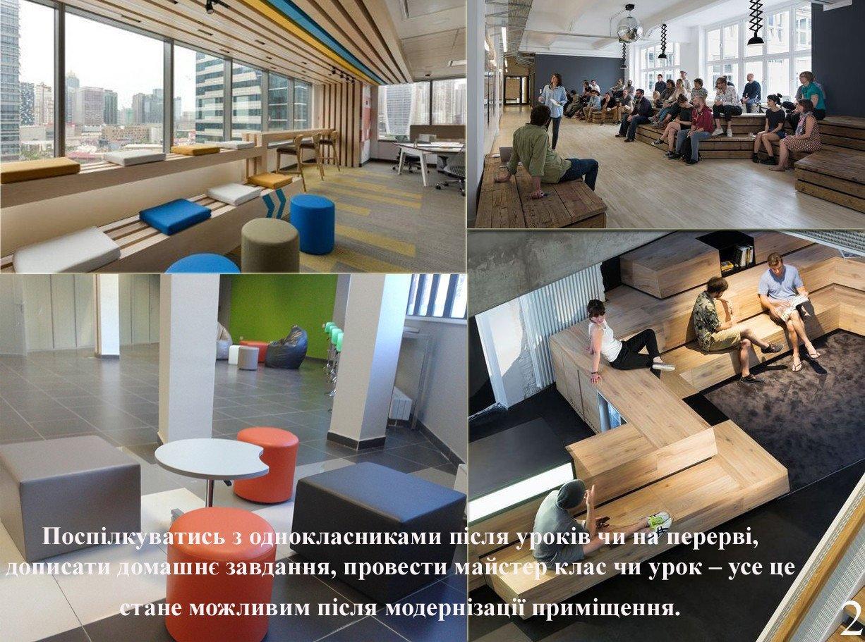 Громадський бюджет Львова 2018: ТОП-7 проектів для Шевченківського району, фото-17