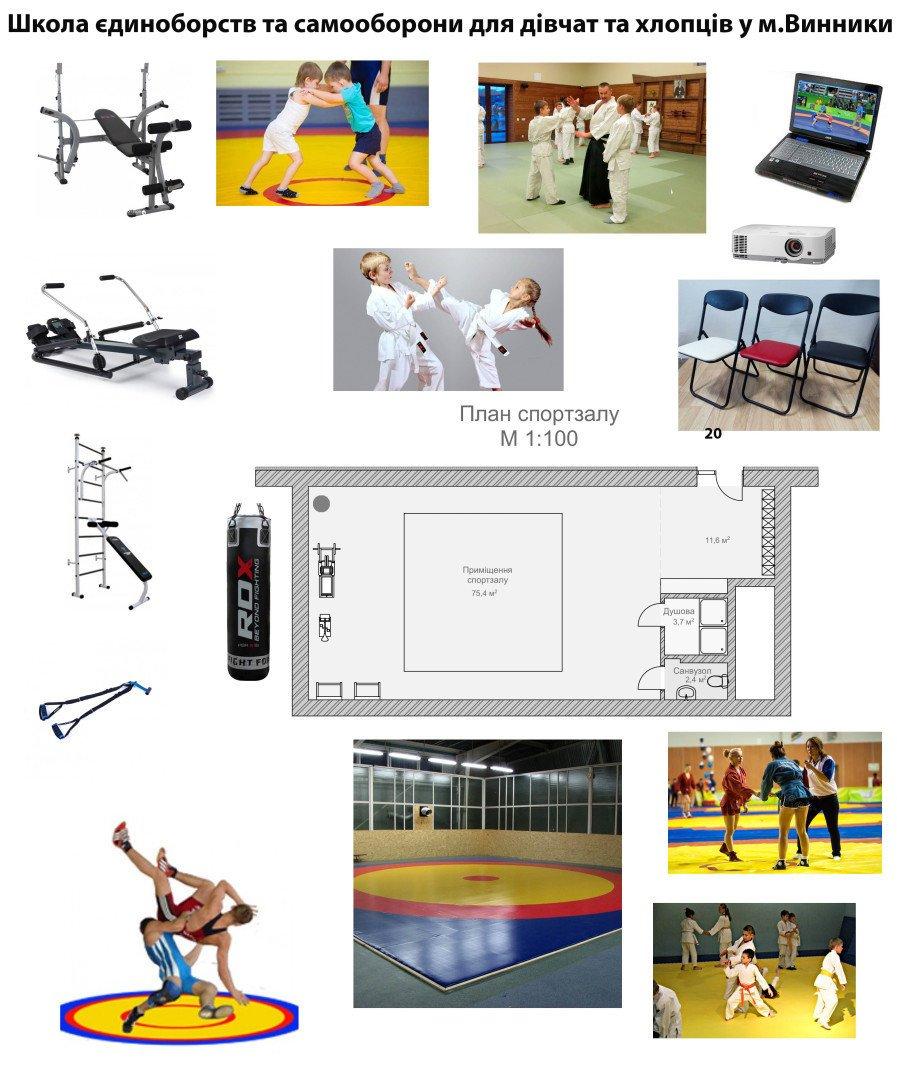 Плавальний спортзал і школа єдиноборств: 7 проектів Громадського бюджету, які хочуть реалізувати у Личаківському районі, фото-4