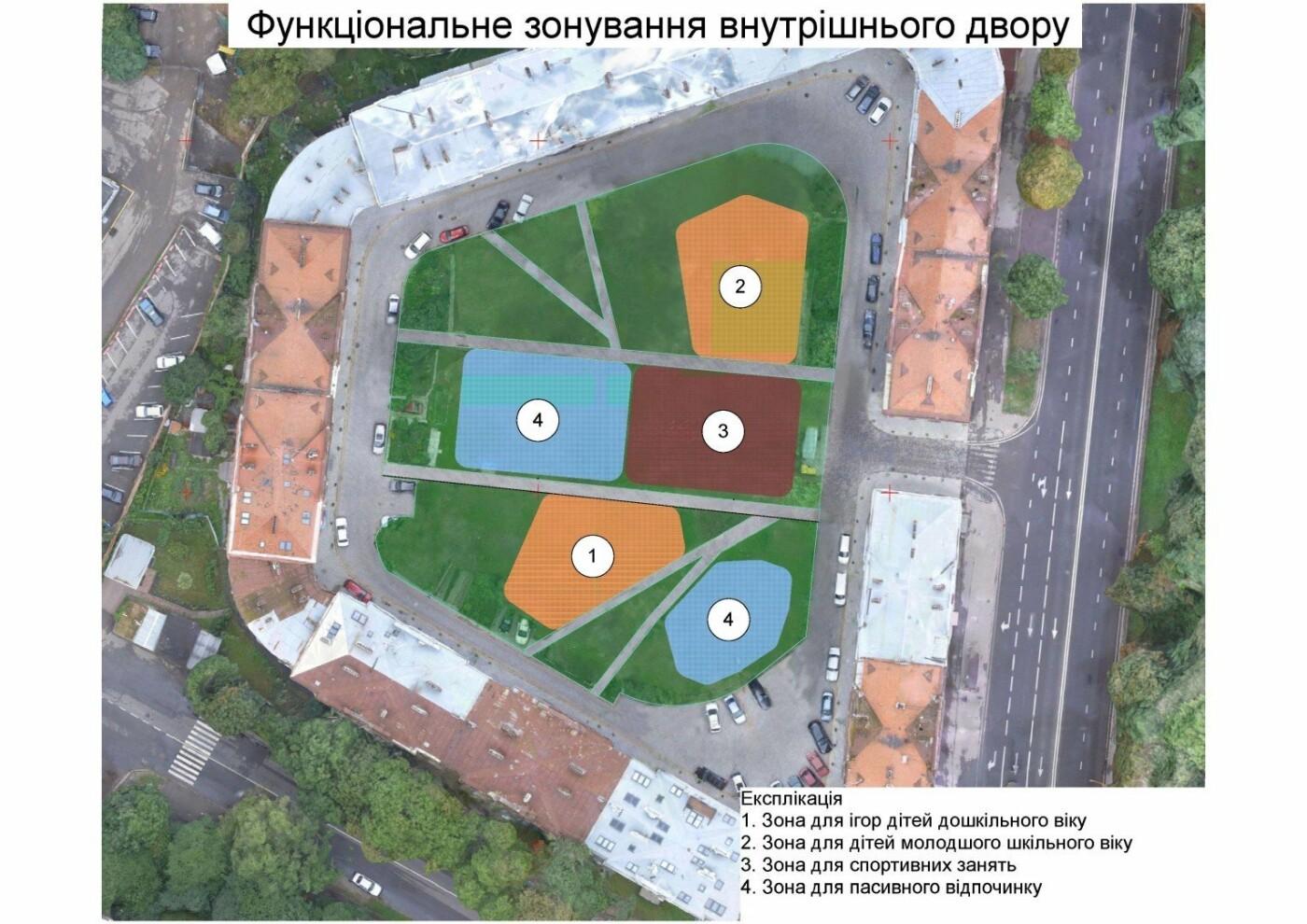 Громадський бюджет Львова 2018: ТОП-7 проектів для Франківського району, фото-8