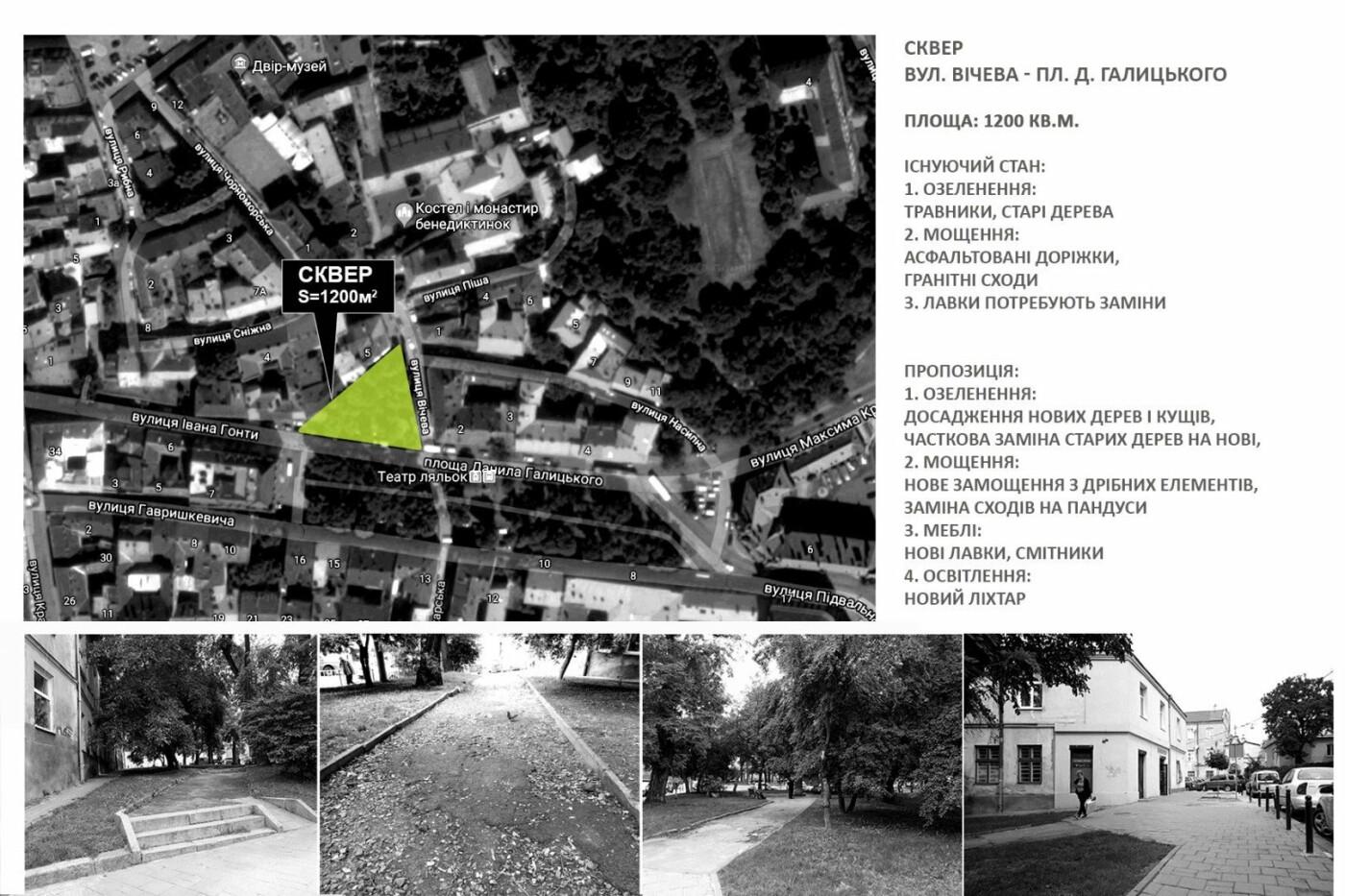 Міжшкільна обсерваторія, ляльковий сквер і пригодницьке містечко: 7 проектів, які хочуть реалізувати  у Галицькому районі, фото-8