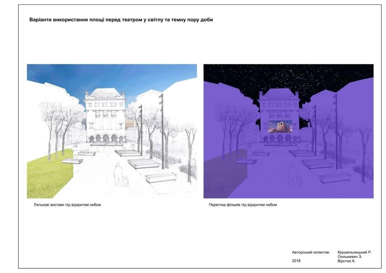 Міжшкільна обсерваторія, ляльковий сквер і пригодницьке містечко: 7 проектів, які хочуть реалізувати  у Галицькому районі, фото-10
