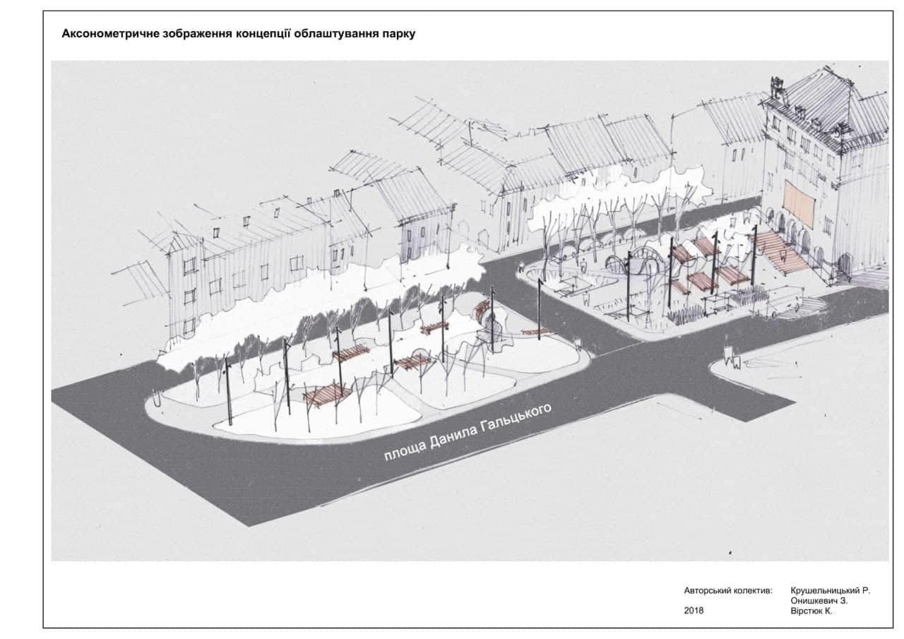Міжшкільна обсерваторія, ляльковий сквер і пригодницьке містечко: 7 проектів, які хочуть реалізувати  у Галицькому районі, фото-11