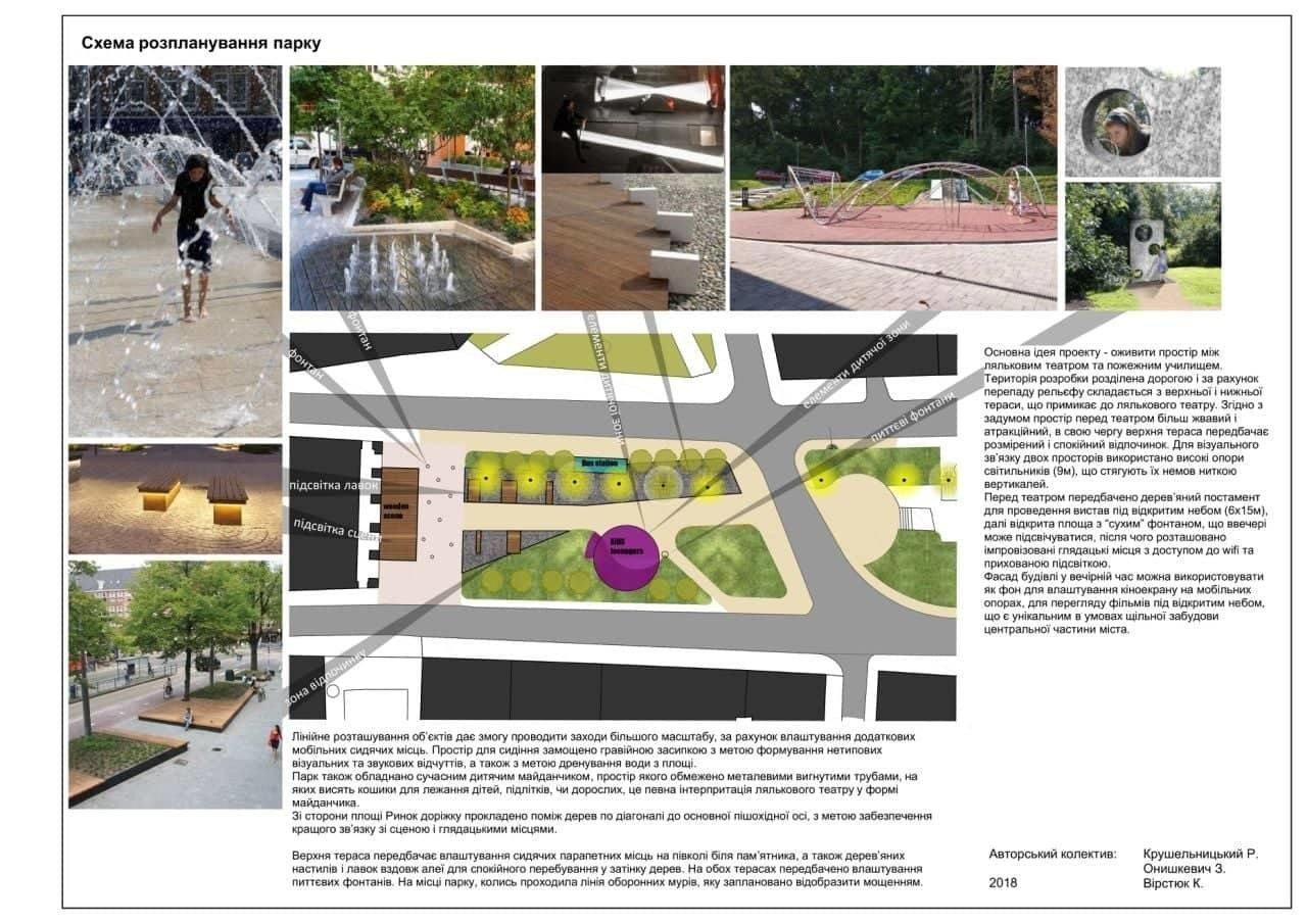 Міжшкільна обсерваторія, ляльковий сквер і пригодницьке містечко: 7 проектів, які хочуть реалізувати  у Галицькому районі, фото-12