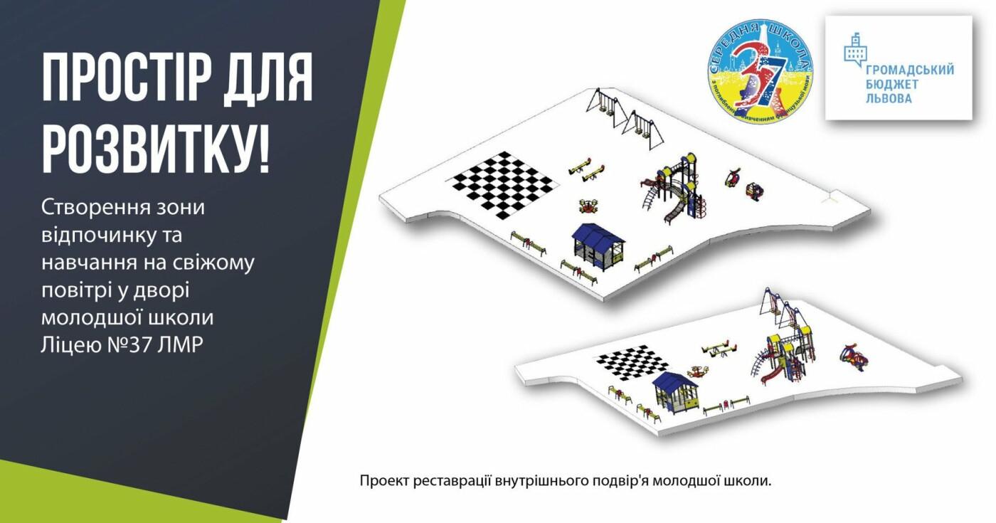 Плавальний спортзал і школа єдиноборств: 7 проектів Громадського бюджету, які хочуть реалізувати у Личаківському районі, фото-9