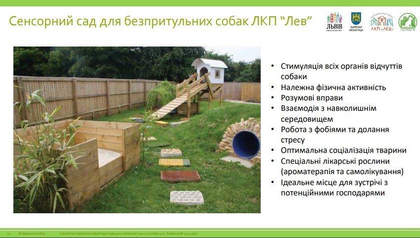 У Львові планують створити 75 вигульних зон для собак: локації, фото-6