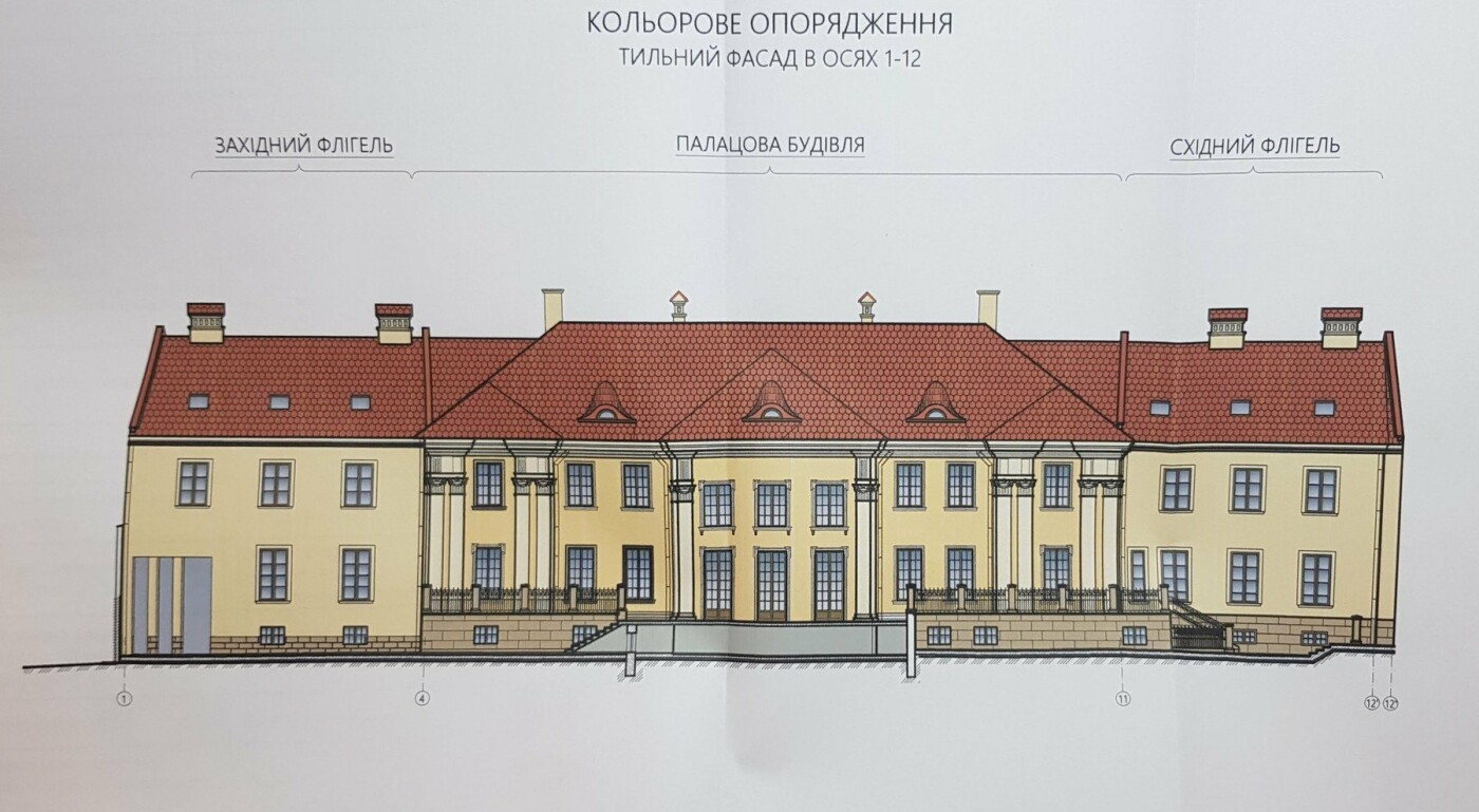 Львівський університет планує зробити репрезентаційний центр у палаці Бєсядецьких, фото-1