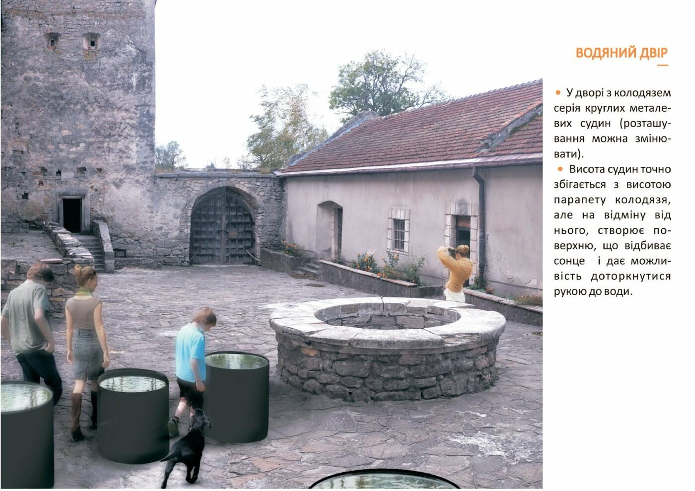 Свірзький замок: як планують ревіталізувати 500-річну пам'ятку, фото-2
