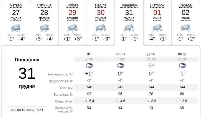 Зі снігом чи без  синоптики розповіли a63efa05722f4