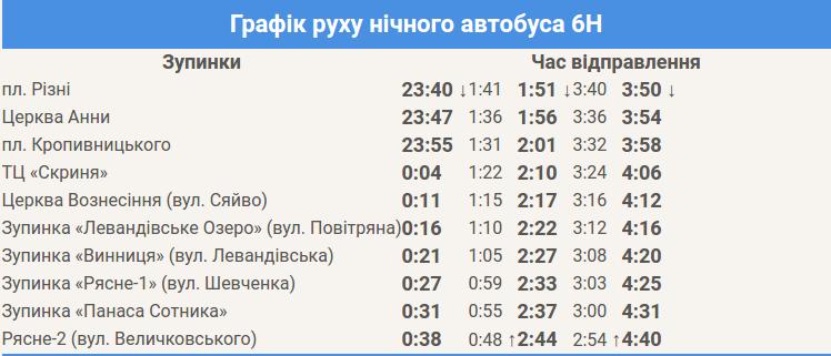 Як доїхати з Рясного на залізничний вокзал у Львові, фото-2