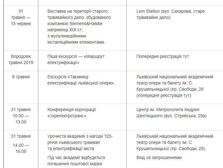 Львів'ян запрошують відзначити 125-річчя з моменту запуску першого трамвая у місті, фото-2