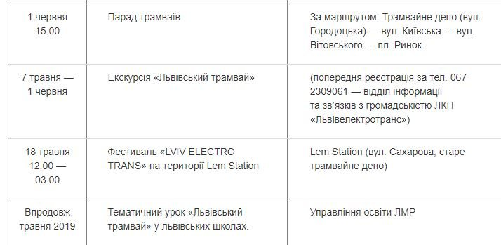 Львів'ян запрошують відзначити 125-річчя з моменту запуску першого трамвая у місті, фото-3