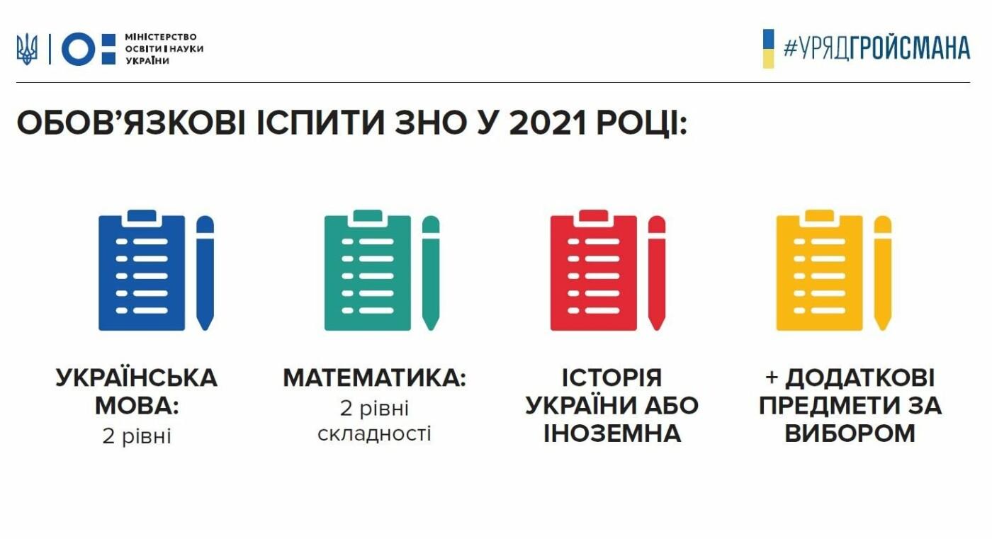 З 2021 року ЗНО з математики стане обов'язковим та матиме два рівні складності, фото-1