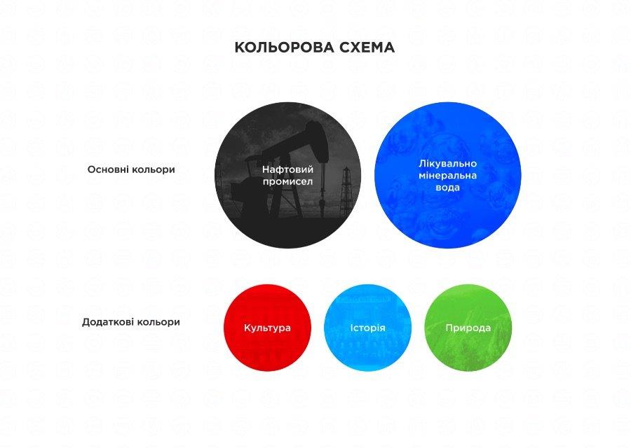 Для Борислава створили унікальний логотип міста, - ВІЗУАЛІЗАЦІЯ, фото-6
