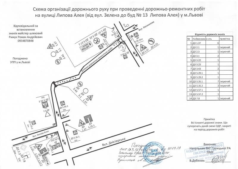 У Львові перекриють на ремонт одразу три вулиці, - АДРЕСИ, СХЕМИ ОБ'ЇЗДУ, фото-3