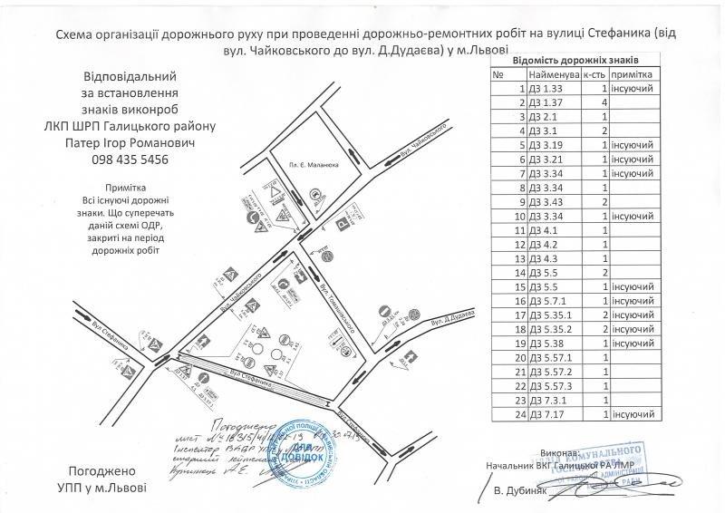 У Львові перекриють на ремонт одразу три вулиці, - АДРЕСИ, СХЕМИ ОБ'ЇЗДУ, фото-2