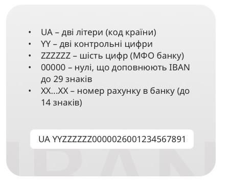IBAN: в Україні запровадили міжнародний номер банківського рахунку, фото-1