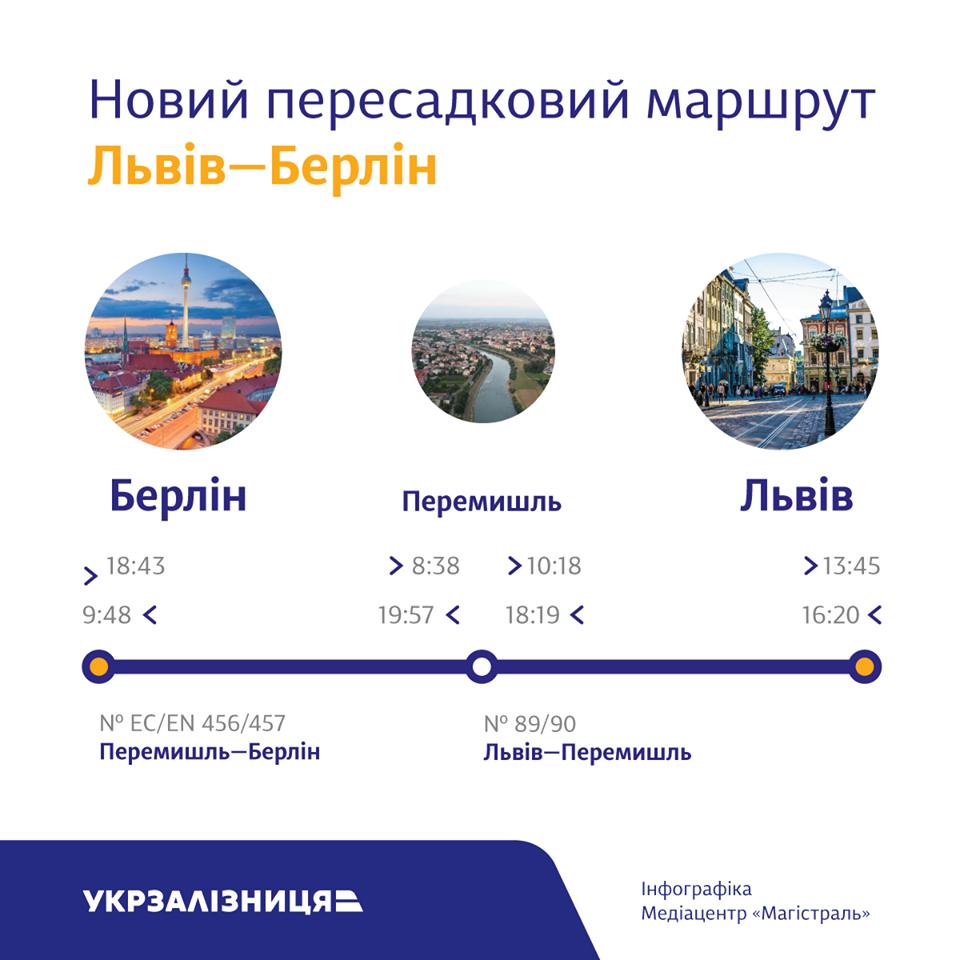 Фото: розклад руху Львів - Берлін/Укрзалізниця, фейсбук