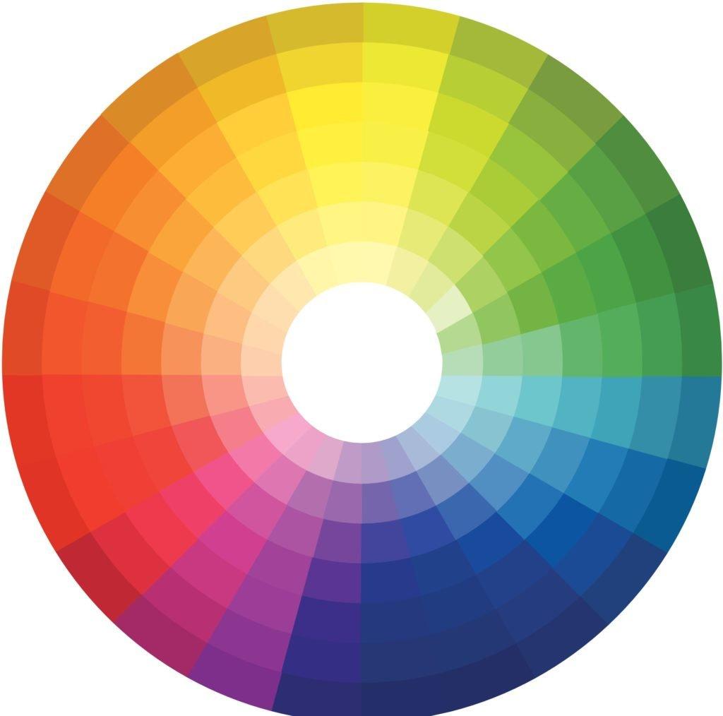 Фото з відкритих джерел: коло кольорів