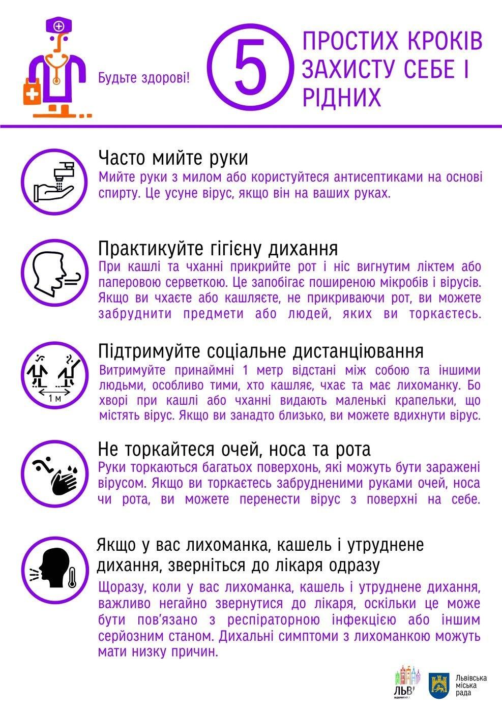 Фото: поради, як уберегтися від захворювань / пресслужба Львівської міської ради