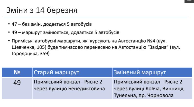 Фото: як курсуватиме громадський транспорт / пресслужба Львівської міської ради