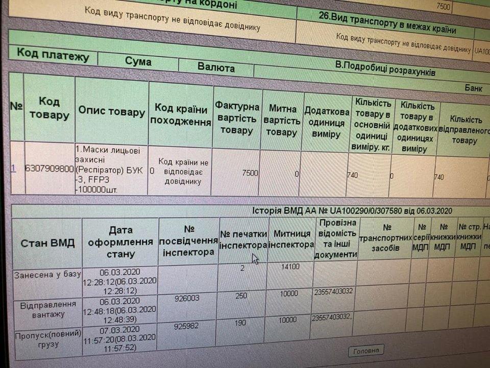 Скріншот закупівель медичних масок, Максим Нефьодов