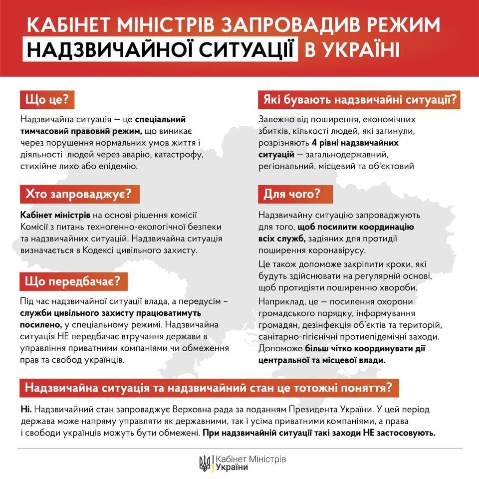 Фото з телеграм-каналу Дениса Шмигаля