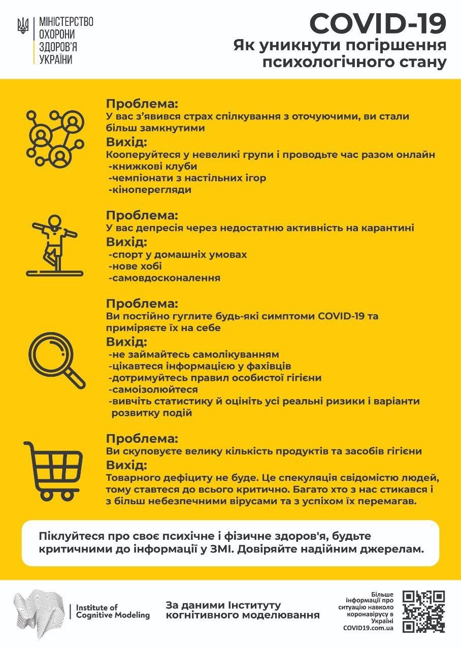 Фото: Як уникнути погіршення психологічного стану / moz.gov.ua