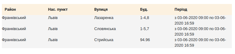 Фото: відключення сайту / loe.lviv.ua