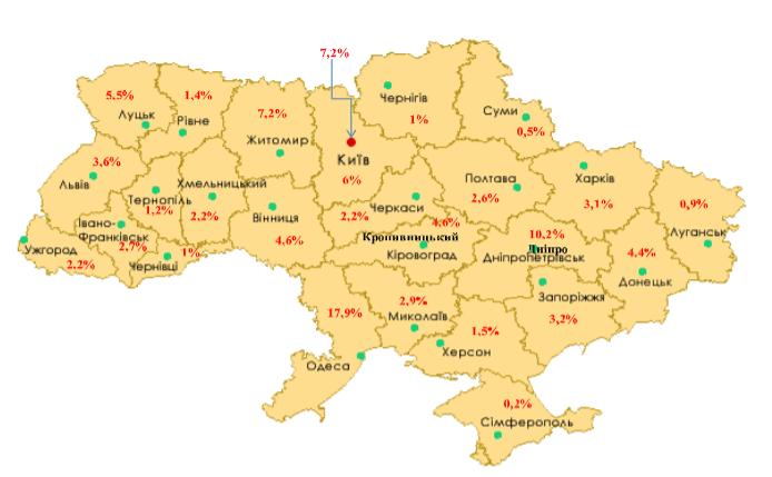 """Фото: статистика ГО """"Ла-Страда Україна"""""""
