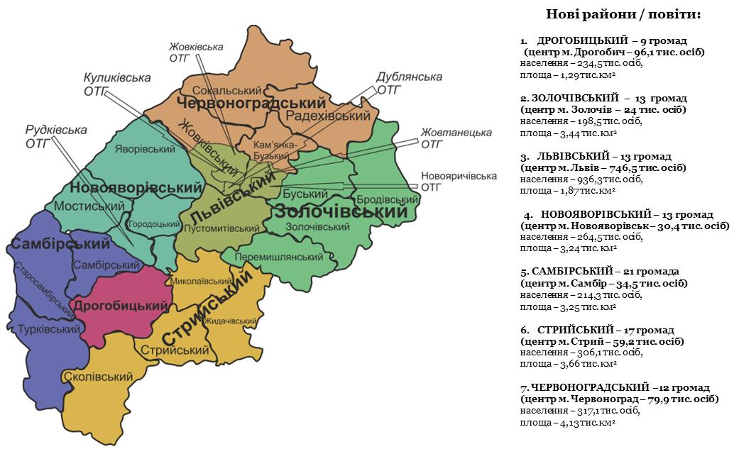 Реформа децентралізації на Львівщині