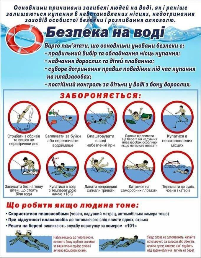 Правила купання і безпеки на воді