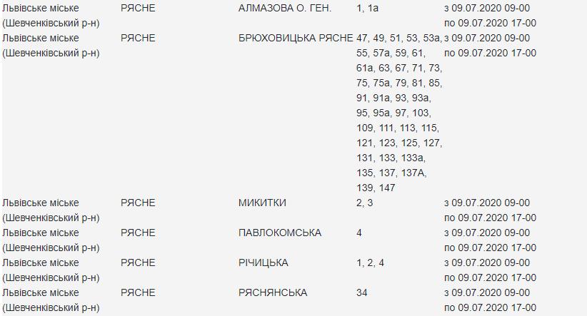 відключення світла у Львові 9 липня, loe.lviv.ua