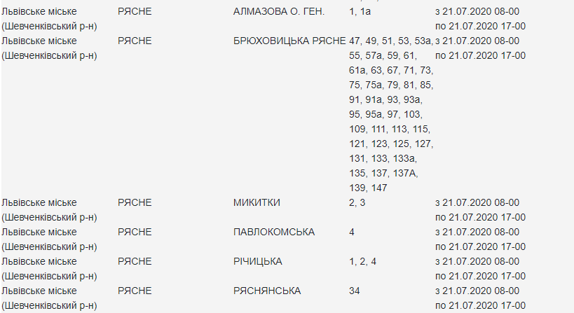 відключення світла, loe.lviv.ua