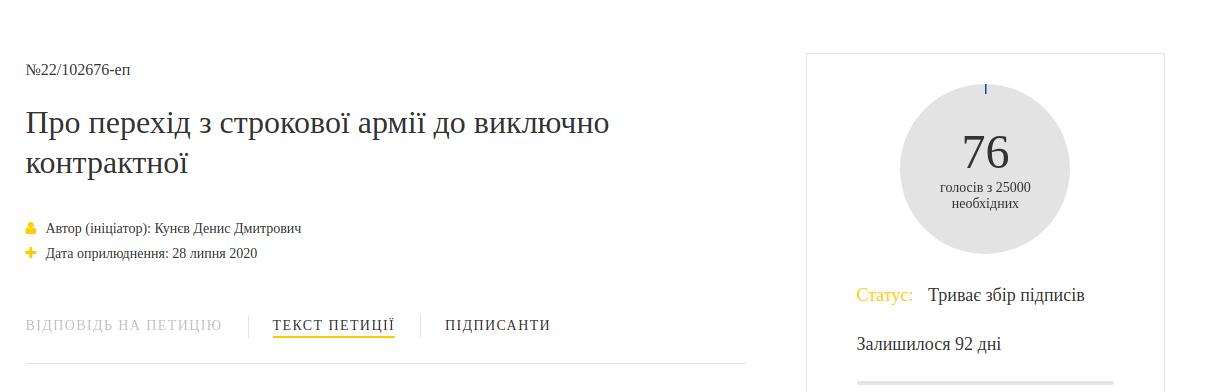 Фото: петиція / petition.president.gov.ua