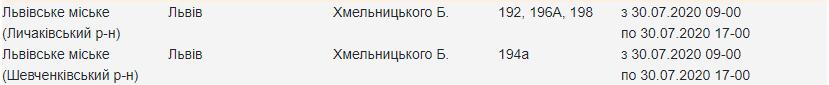 відключення світла у Львові 30 липня, loe.lviv.ua