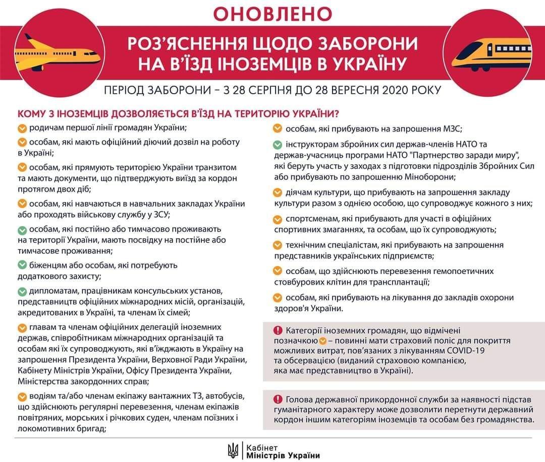 Нові обмеження для в'їзду іноземців в Україну. Фото - Кабмін