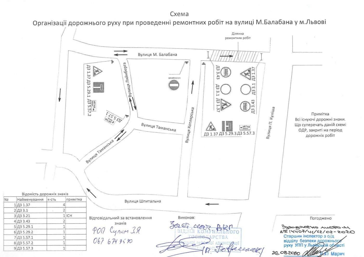 Схема об'їзду вулиці Балабана у Львові. Фото - ЛМР