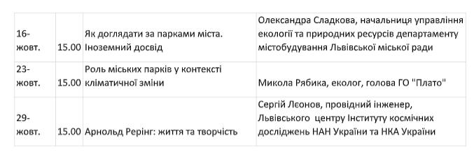 Дні природної спадщини у Львові 2020, розклад