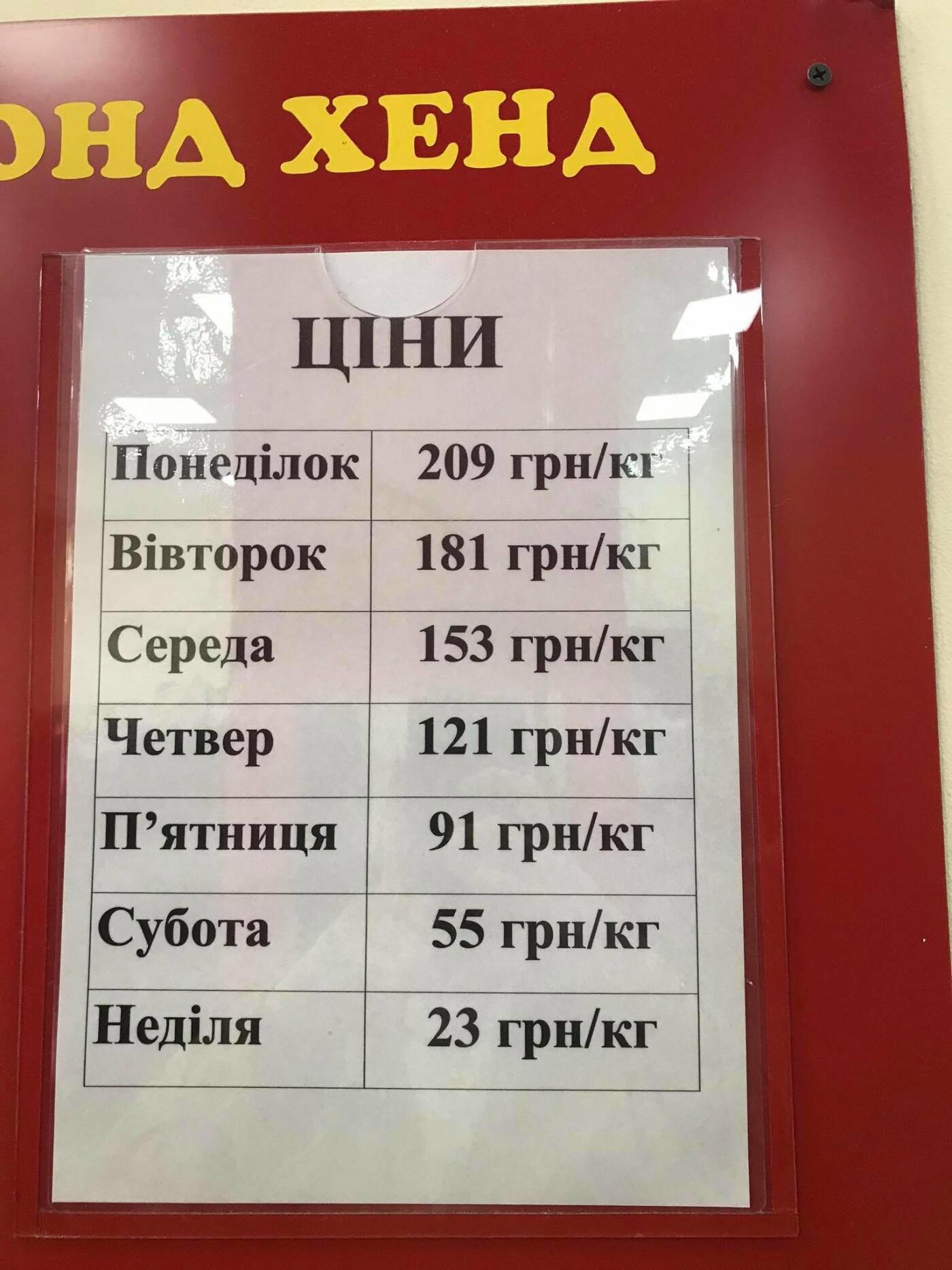"""Ціни у """"Євро секонд-хенді"""". Фото - 032.ua"""