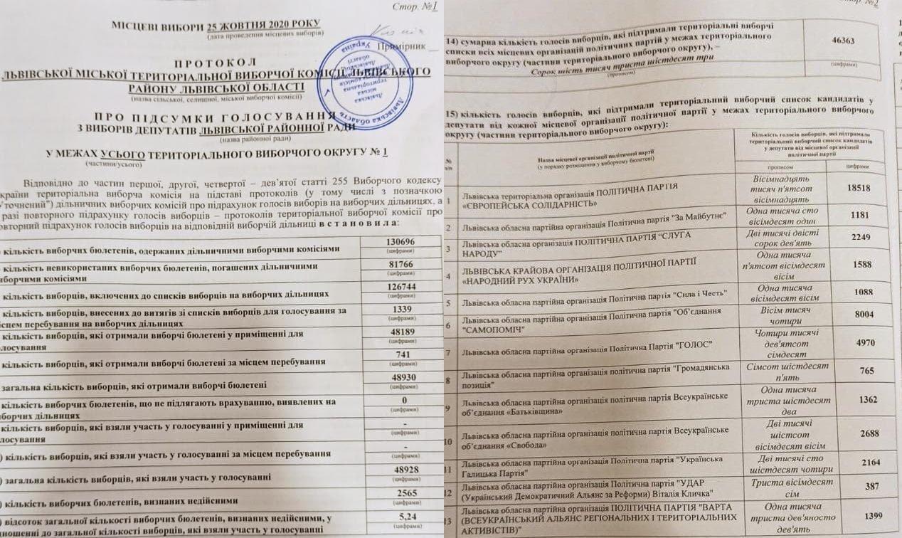 Друкований та електронний варіанти протоколу Львівської районної ТВК, Джерело: zaxid.net