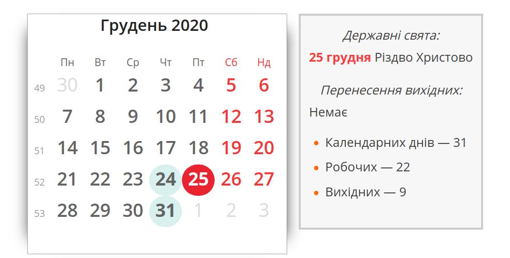 Вихідні у грудні 2020 року, kalendari.co.ua