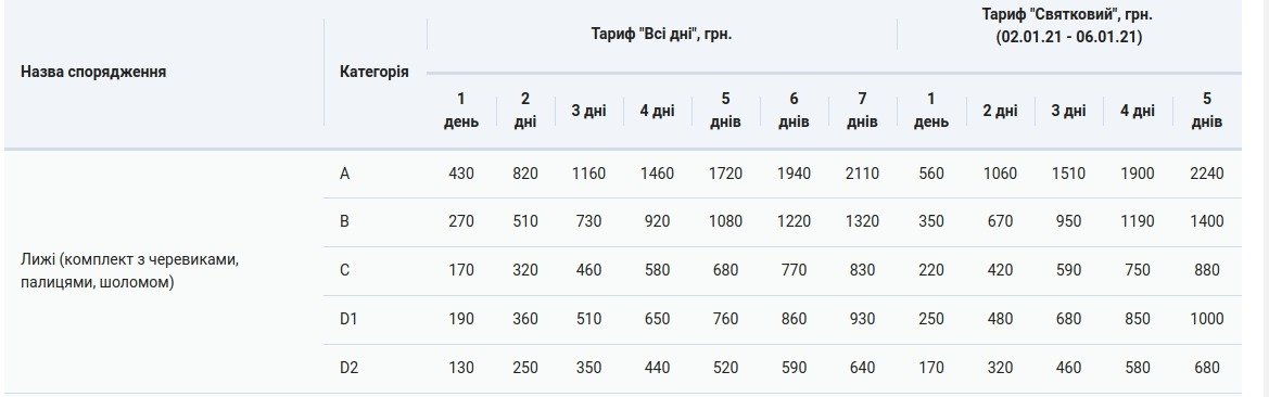 Оренда спорядження у Буковелі, Скріншот - 032.ua