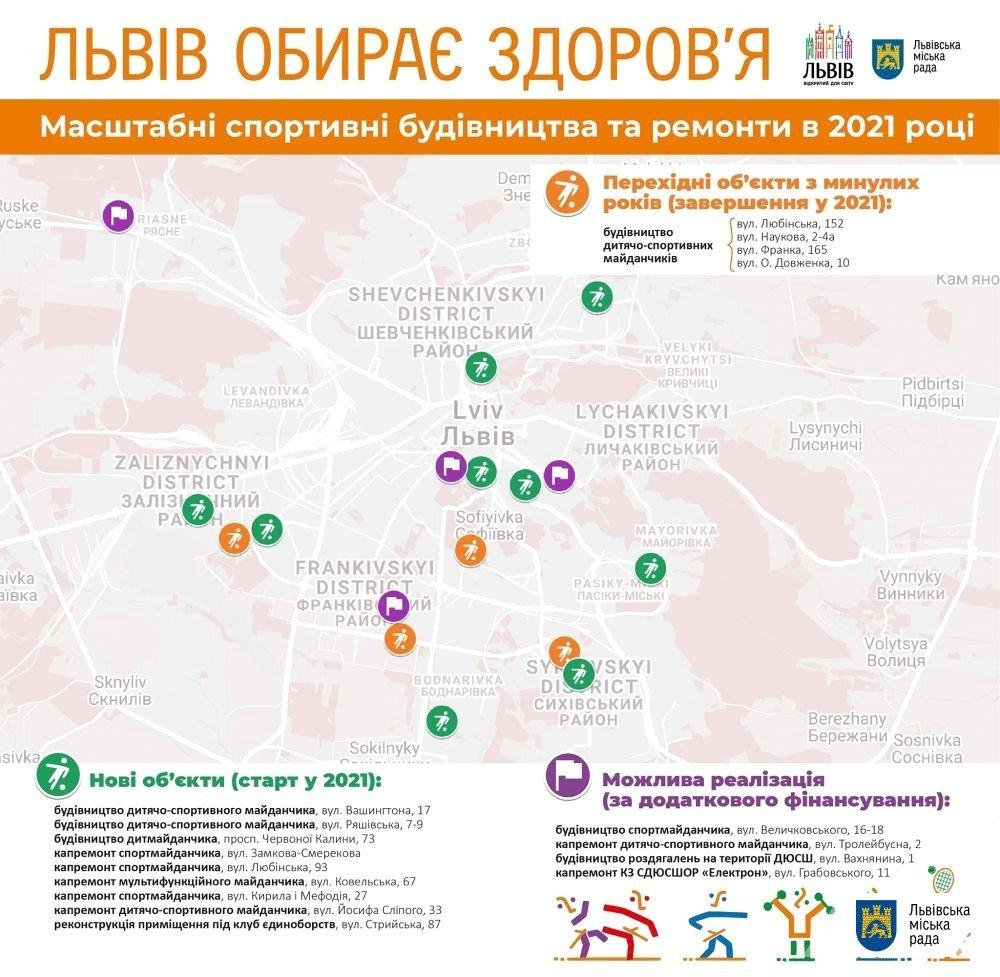Масшабні спортивні будівництва, Фото: city-adm.lviv.ua