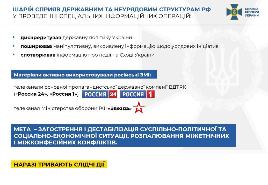 СБУ оголосила про підозру відомому проросійському пропагандисту Шарію, Фото: ssu.gov.ua