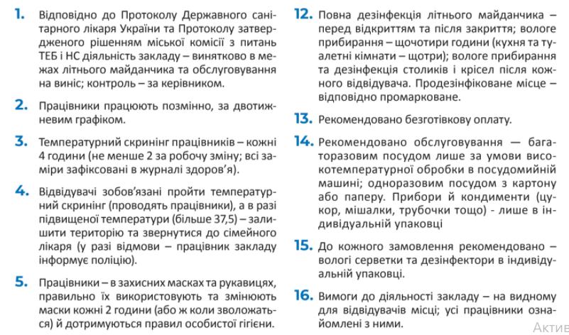 Протокол роботи для закладів громадського харчування, Фото: пресслужби Львівської міськради
