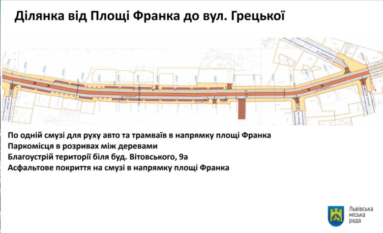 Ескіз вулиці Вітовського, Фото: пресслужби Львівської міськради